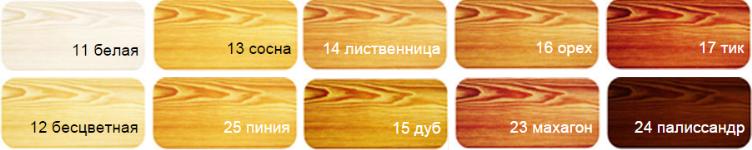 Семена на заказ доставка почтой по россии